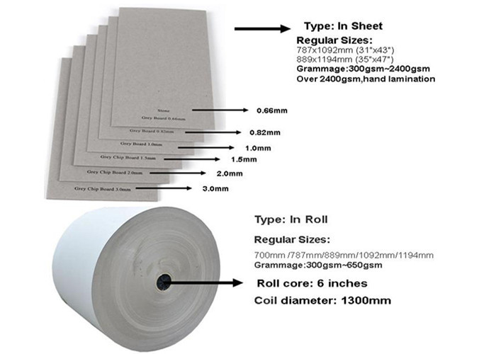first-rate 2mm grey board chipboard free design for hardcover books